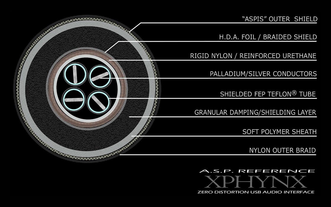Stage III Xphynx schematic