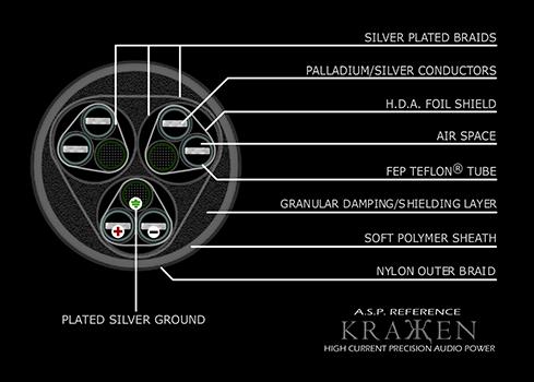 Stage III Kraken schematic