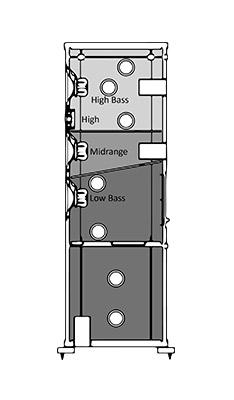 Wilson Benesch P3 Diagram