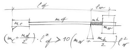 impedance drawing